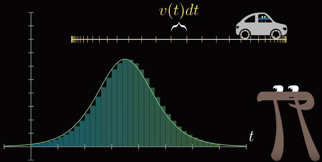 Видеокурс математического анализа