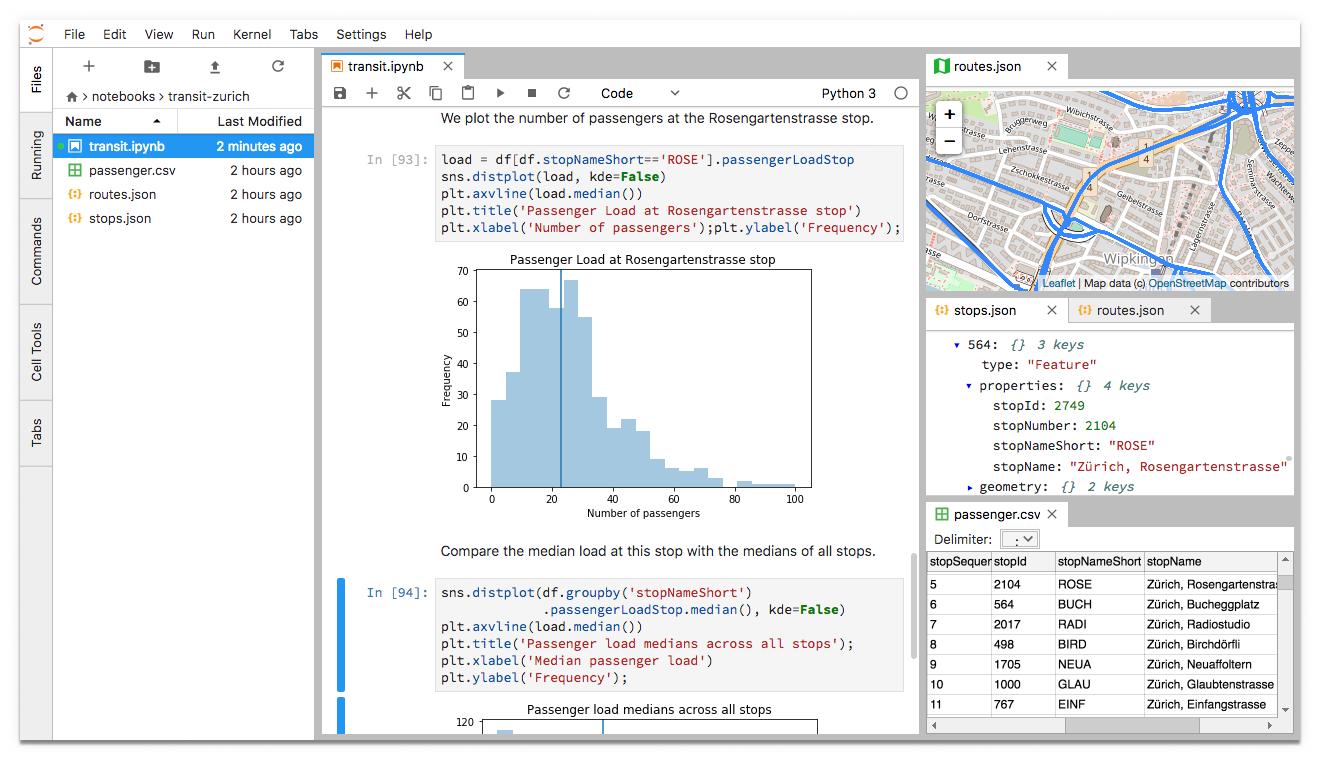 Jupyter Lab — повод для каждого наконец изучить Python