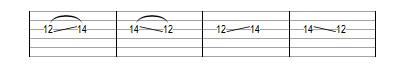 Гитарное звукоизвлечение - слайд